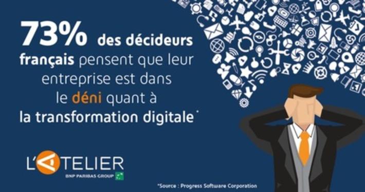 Transformation digitale : les entreprises dans le déni ?   L'Atelier : Accelerating Innovation   Changement de l'entreprise   Scoop.it