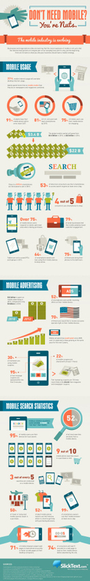 Mobile Business: The Mobile Industry Is Evolving, Fast - Infographic | Social Media Marketing | Scoop.it