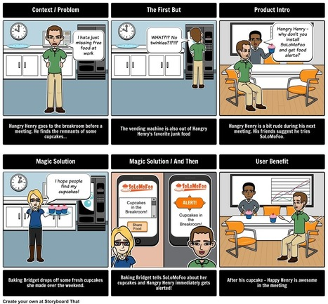 Storyboard That: The World's Best FREE Online Storyboard Creator | Educación 2.0 | Scoop.it