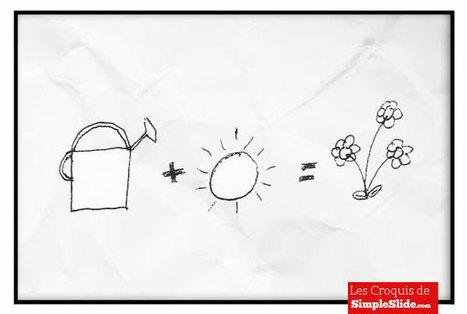 Croquis n°9 : Le jardinier - simpleslide | Espaces Verts | Scoop.it
