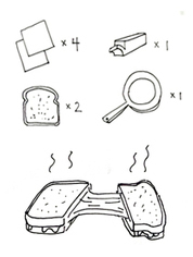 How to make a grilled cheese sandwich | Professional Communication | Scoop.it