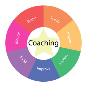 How Coaching Can Reveal Your Potential And Lead To Success | Virtual Global Coaching | Scoop.it