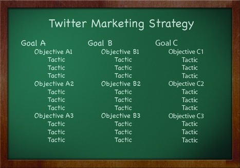 How To Develop A Twitter Marketing Strategy | Social Media for Nonprofits | Nonprofit Organizations | Scoop.it