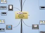 Anna Rita Vizzari - mappa realizzata con Mindomo: Software e Applicazioni Web | Digitale scuola | Scoop.it