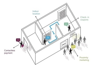 Apple now using iBeacon technology in its US retail stores | Mobile + Cloud | Scoop.it