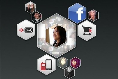 Rethinking Facebook's role in 'f-commerce' | Cross média, Community management | Scoop.it