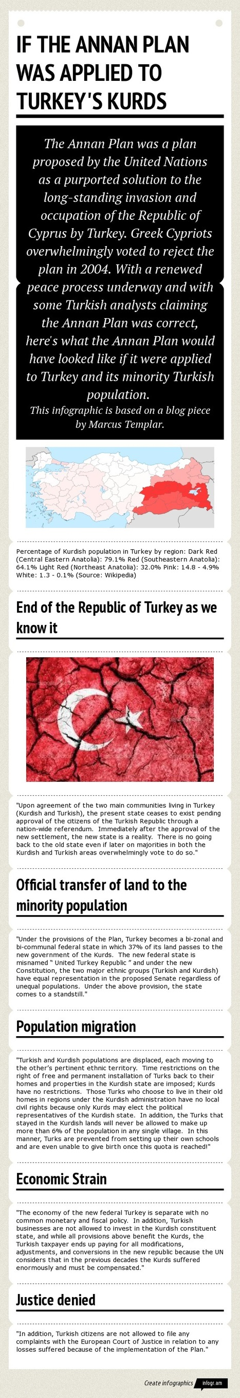 If the Annan Plan was applied to Turkey instead of Cyprus | Politically Incorrect | Scoop.it