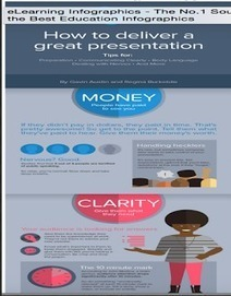 A Good Visual on How to Deliver A Successful Presentation ~ Educational Technology and Mobile Learning | Robótica Educativa! | Scoop.it