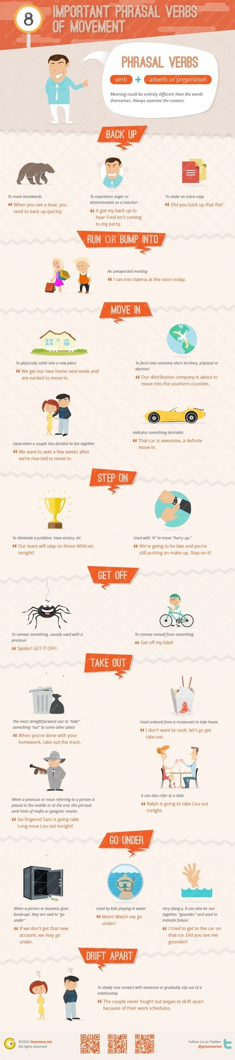 Aprende inglés: 8 phrasal verbs de movimiento #infografia #infographic #education | Aprendiendoaenseñar | Scoop.it