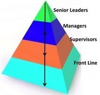 Emergent Leadership Topples the Pyramid - Jesse Lyn Stoner | Executive Coaching Growth | Scoop.it