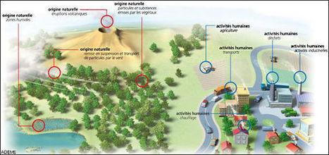 Pourquoi notre air est-il pollué ? | Développement durable, réchauffement planétaire, environnement, énergies renouvelables - M ta Terre | Qualité de l'air en Nouvelle-Aquitaine | Scoop.it