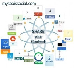 Website Development – Social Sharing and Discoverability | Everything about App Marketing | Scoop.it