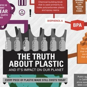 Sorry, WHAT?!: EVERY Piece Of Plastic Ever Made Still Exists TODAY?! | Development geography | Scoop.it