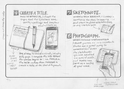 The Sketchnote Handbook: Update 11 - Launch Prep - Rohdesign ... | SKETCHNOTING | Scoop.it