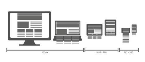 SEO and Responsive Design | Digital-News on Scoop.it today | Scoop.it