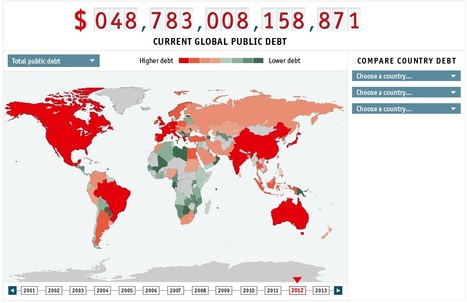 The global debt clock | Going global | Scoop.it