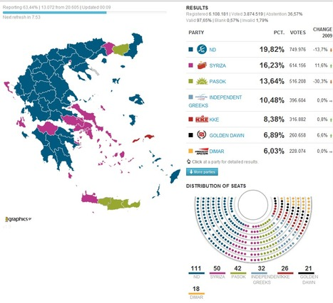Greek legislative elections May 2012 Live | Igraphics | Data Visualization & Infographics | Scoop.it