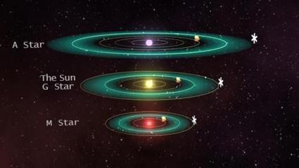 Rotation of planets influences habitability | Amazing Science | Scoop.it