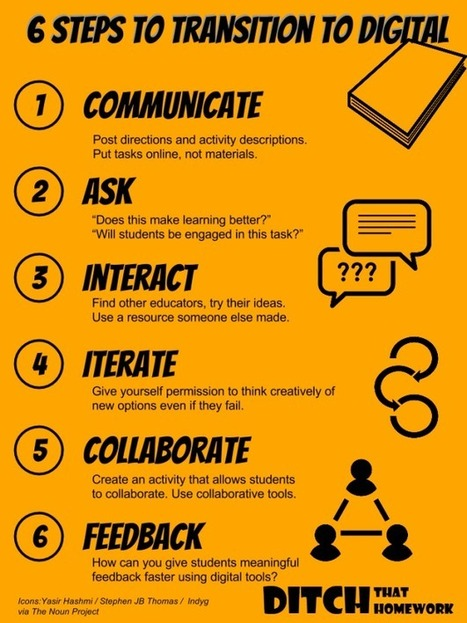 6 Steps to Transition to Digital - Teacher Tech   Future of corporate learning   Scoop.it