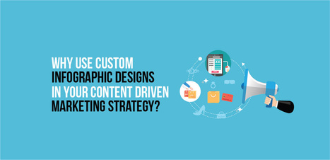 Why Use Custom Infographic Designs in your Content Driven Marketing Strategy? - PitchWorx | Presentation Design Services and Character Animation Video | Scoop.it