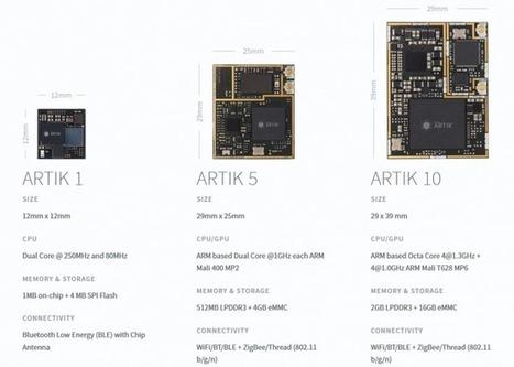 Samsung introduces Arduino-like open development platform named ARTIK - Phandroid.com   Arduino, Netduino, Rasperry Pi!   Scoop.it