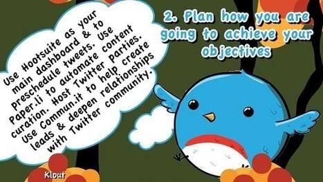 Cómo desarrollar una estrategia para Twitter y obtener seguidores de calidad [Día de Infografías] | SocialWithIt | Marketing online y Redes Sociales | Tuitea como un profesional | Scoop.it