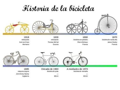 Especial historia de la bicicleta (I): los orígenes | Deporte sostenible UNDAV | Scoop.it