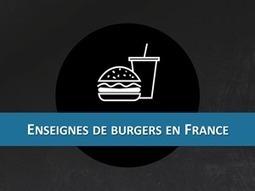 Connaissez-vous le taux de couverture des enseignes de Burgers ? | News Parabellum, Grande Distri & Conso | Scoop.it