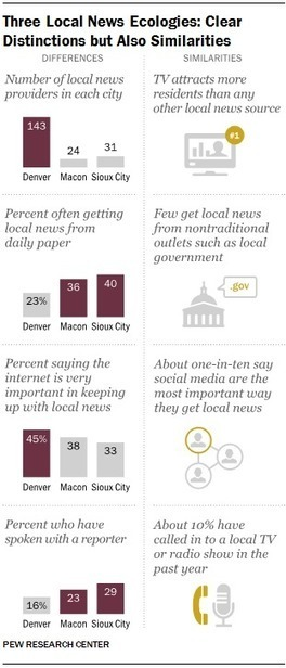 Local News in a Digital Age | The Montegonian | Scoop.it