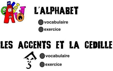 L'alphabet | LilianaHR | Scoop.it