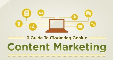 Infographic – A Guide to Marketing Genius: Content Marketing | HiP Blog | High-Impact-Prospecting (HIP) | marketing tactics and metrics | Scoop.it