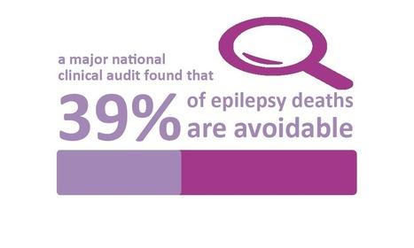 Speak up for epilepsy | itsyourbiz | Scoop.it