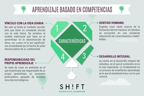 Aprendizaje basado en competencias #infografia #infographic #education | Didactic plans | Scoop.it