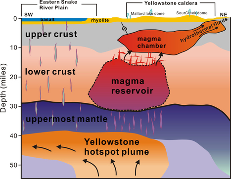 Hot! Gigantic Magma Reservoir Found Under Yellowstone National Park - NBCNews.com | AP HUMAN GEOGRAPHY DIGITAL  STUDY: MIKE BUSARELLO | Scoop.it