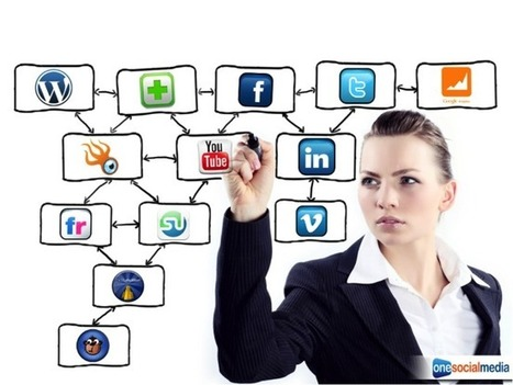 6 Things You Didn't Know Social Media Can Do to Help Your Job ... | Social Networking | Scoop.it