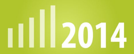 5 B2B Marketing Trends To Watch In 2014 - Business 2 Community | Future Visions And Trends! Lead The Way And Innovate. | Scoop.it