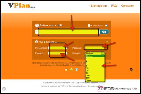 Vplan raccourcir une URL avec des options utiles | Entrepreneurs du Web | Scoop.it