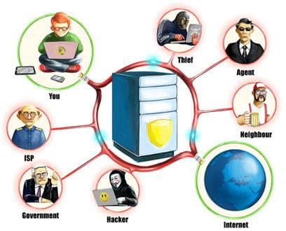 VPN service | NordVPN.com | Be Free | Scoop.it