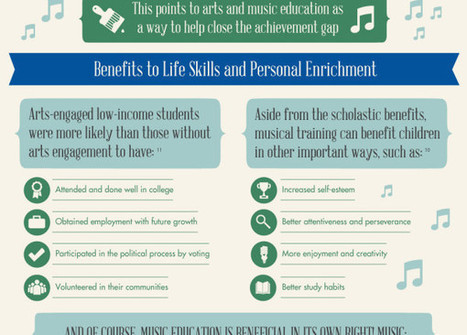 Why music? The many benefits of a musical education [infographic] - Holy Kaw! | FMF | Scoop.it