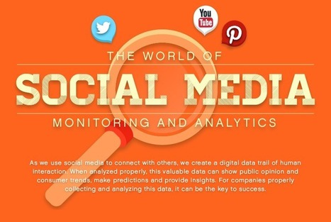 The World of Social Media Monitoring and Analytics - Marketing Technology Blog | You and Social Media | Scoop.it