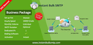 Bulk Email Marketing Packages in India at Best Prices | software | Scoop.it