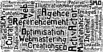Rédacteurs : attention au keyword stuffing | Les infos du référencement | Scoop.it