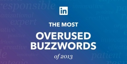 Top 10 Overused LinkedIn Profile Buzzwords of 2...