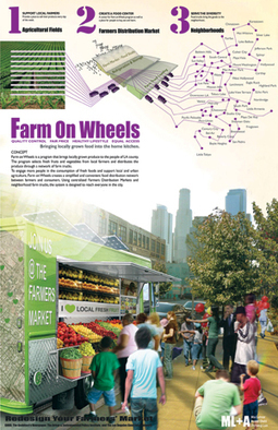 Urban Agriculture: Practices to Improve Cities - Urban Land (registration) | Vertical Farm - Food Factory | Scoop.it