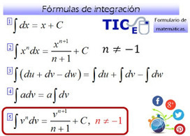 Integration Formulae (Part 5a). | Mathematics learning | Scoop.it