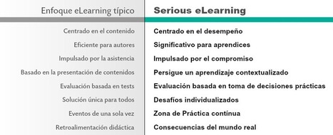 El Manifiesto eLearning | Punto de encuentro TIC- Educación | Scoop.it
