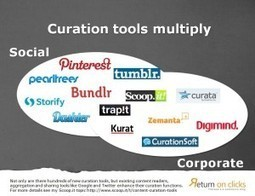 Content Curation Tools For Brands | Social Media Productivity | Scoop.it