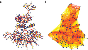 Spontaneous synchrony in power-grid networks | Papers | Scoop.it