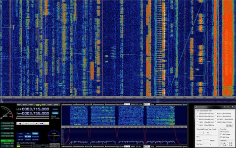 HDSDR...One of the best ! | Low cost Software Defined Radio (SDR) Panorama | Scoop.it