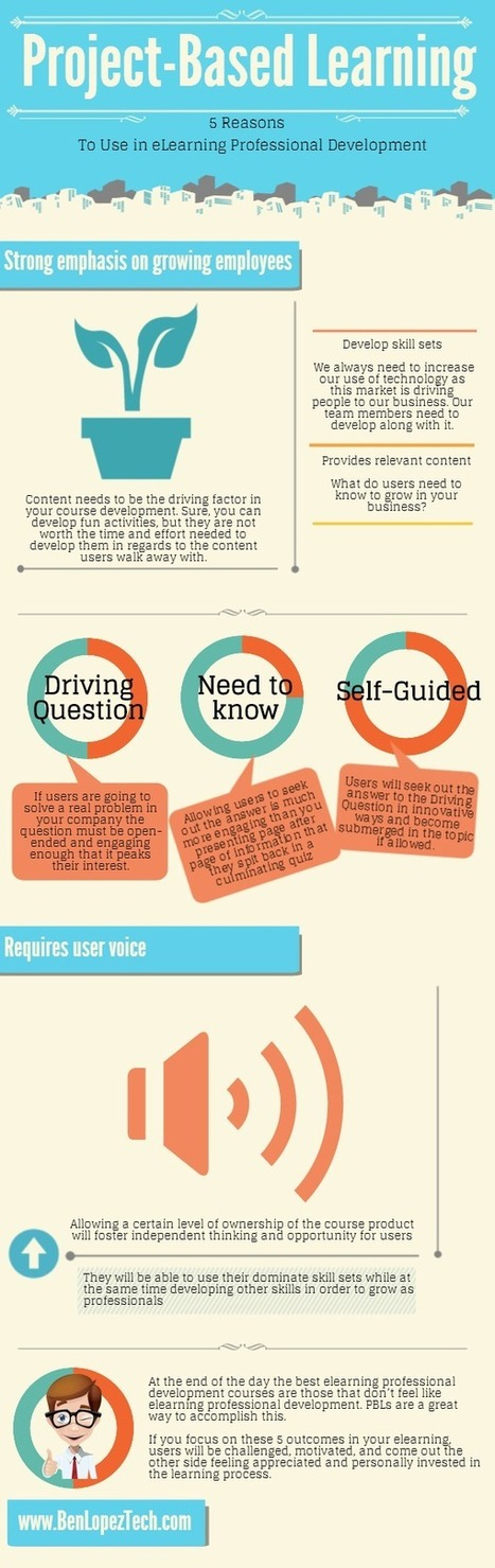 5 Reasons to Use Project-Based eLearning Infographic | e-Learning Infographics | STEM Education News Daily | Scoop.it